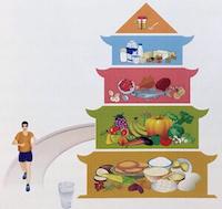 foodpagoda